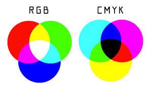 RGBとCMYKの図