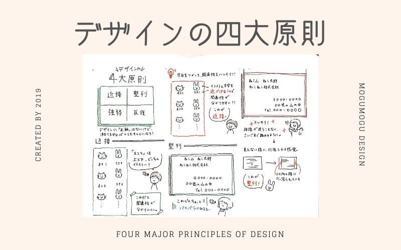 デザインの4大原則とは? | もぐもぐ食べるおいしいwebデザイン ...